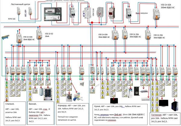 Составляем схему электропроводки с нуля на квартиру 2